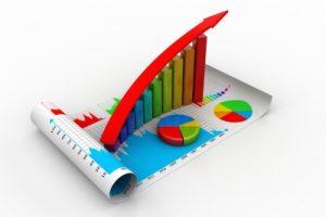 customer-relationship-software-benefits