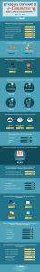 infografía_primer_estudio_estado_actual_software_ecommerce