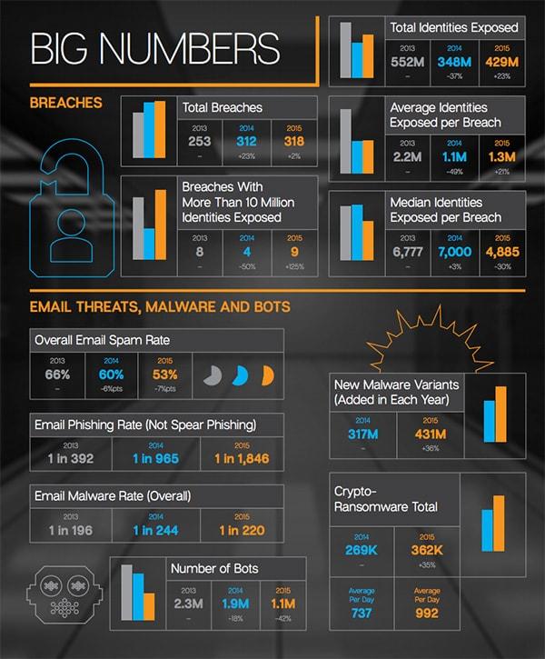 infografia_cyberseguridad