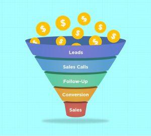 embudo_ventas_lead_a_cliente
