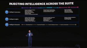suiteworld-2018-ejemplo-intelligence