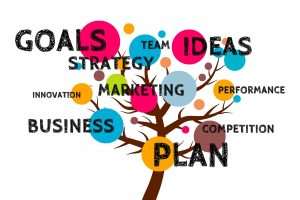 pilares-gestion-empresarial